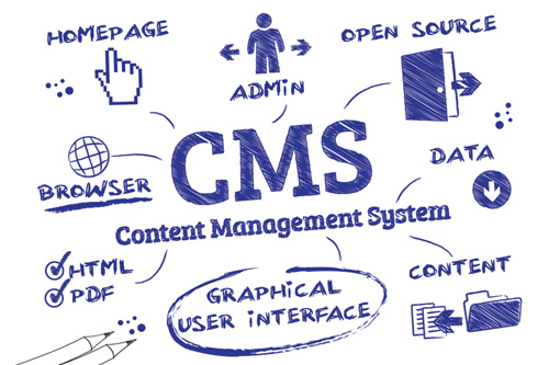 Prolific Scope Content Management System (CMS)
